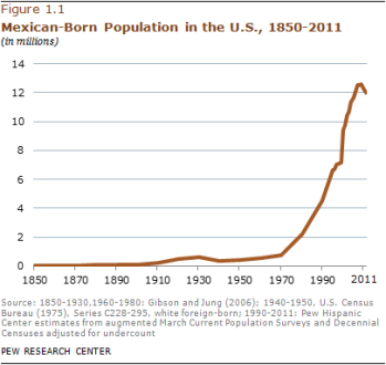 2012-phc-mexican-migration-01a